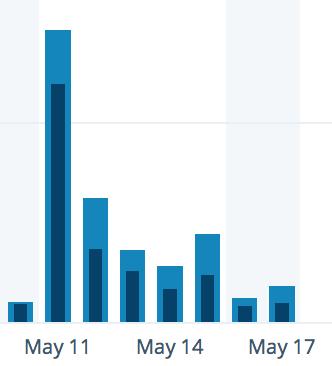 Bildschirmfoto 2015-05-17 um 22.17.24