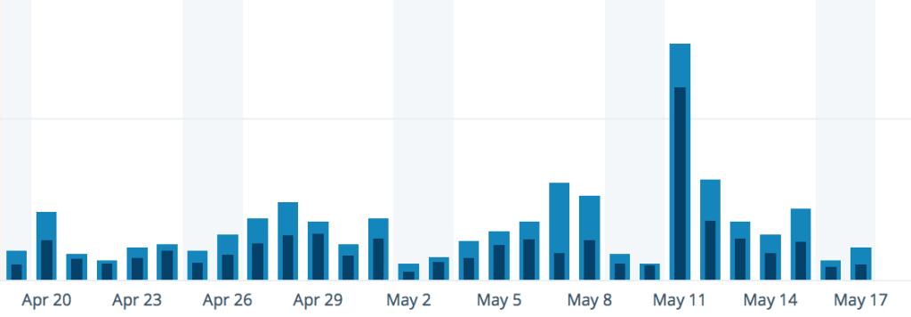 Bildschirmfoto 2015-05-17 um 22.21.26